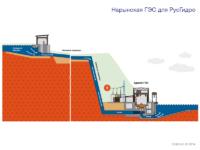 Схема каскада ГЭС для РусГидро